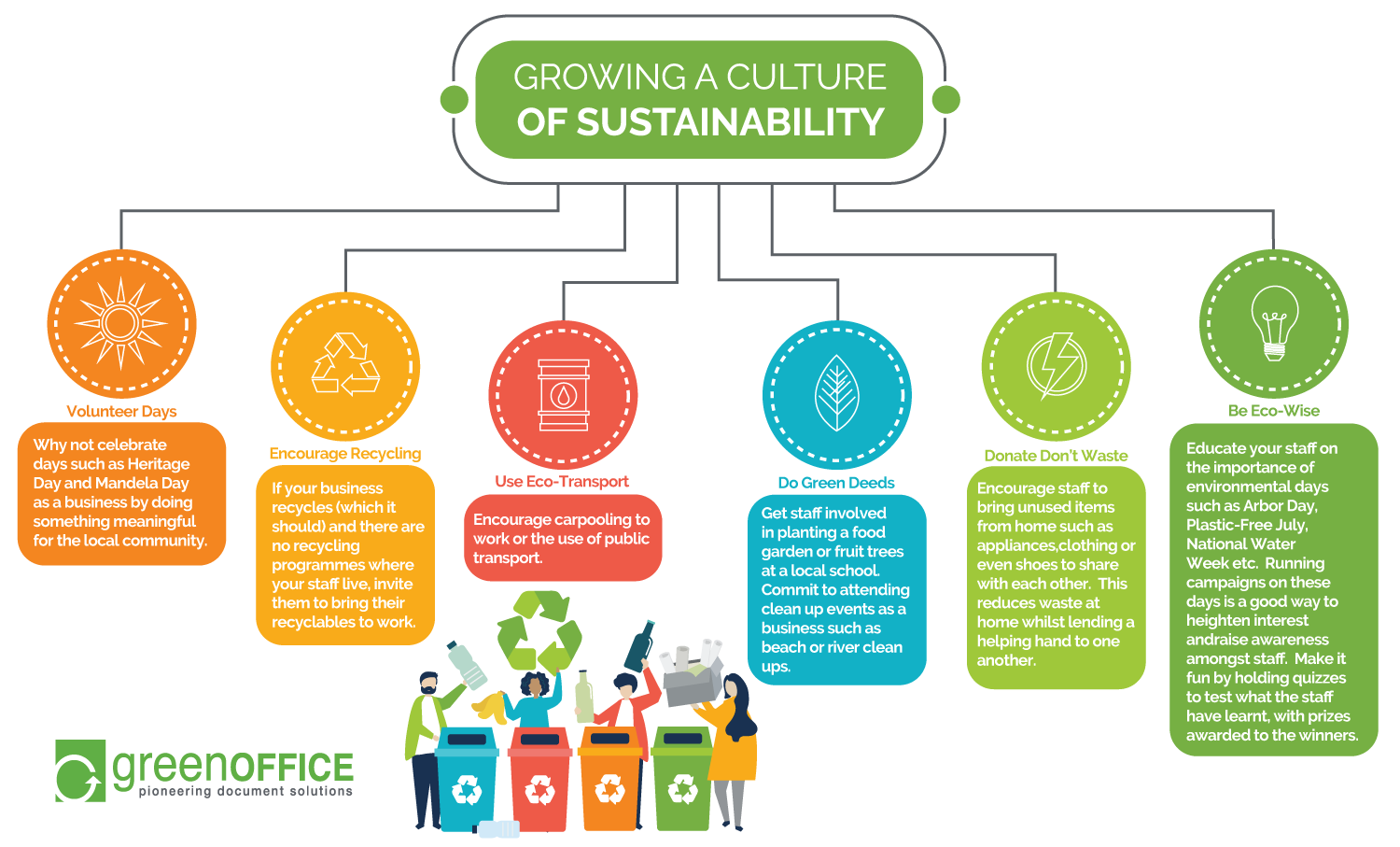 Culture of Sustainability info