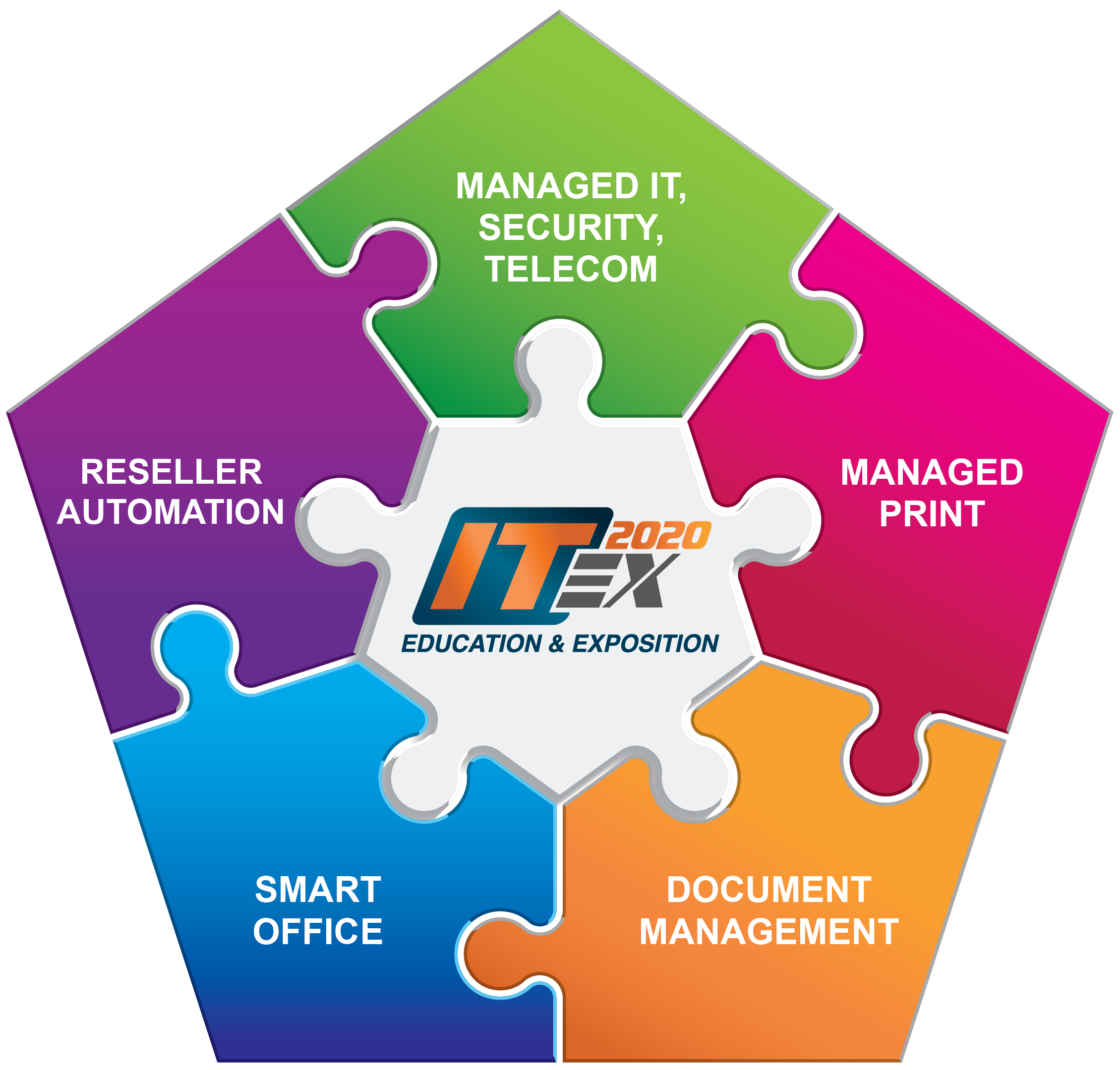 ITEX 2020 Managed Print Services