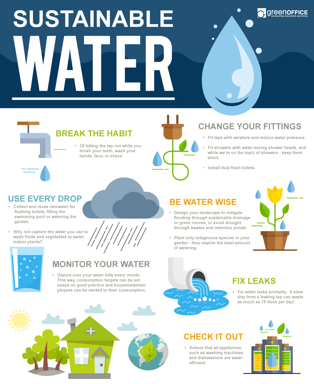 One_Planet_Living_Sustainable_Water