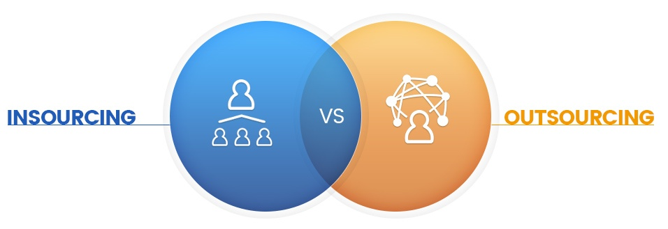 Business Process Management in your IT Departments insourcing vs Outsourcing